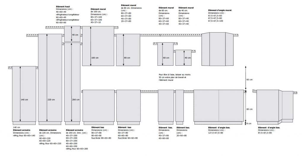 ikea cuisine ikea acheter votre cuisine chez ce. Black Bedroom Furniture Sets. Home Design Ideas